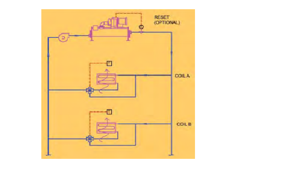 chilled water cooling system pdf
